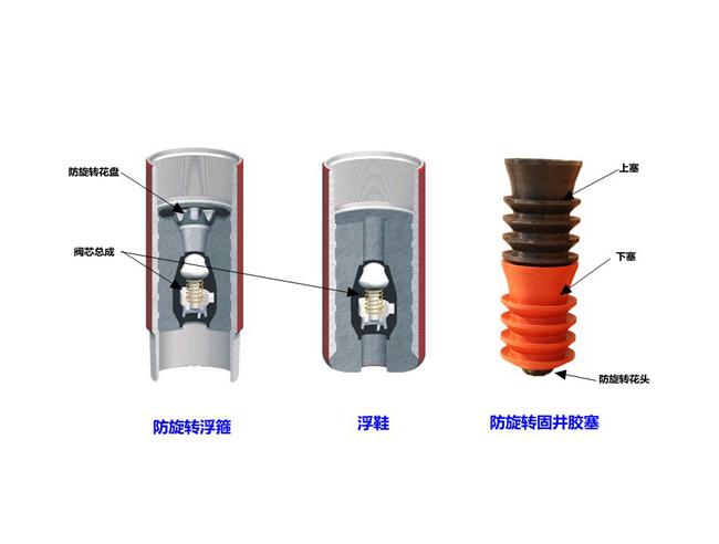 Non-rot Float Collar Float Shoe